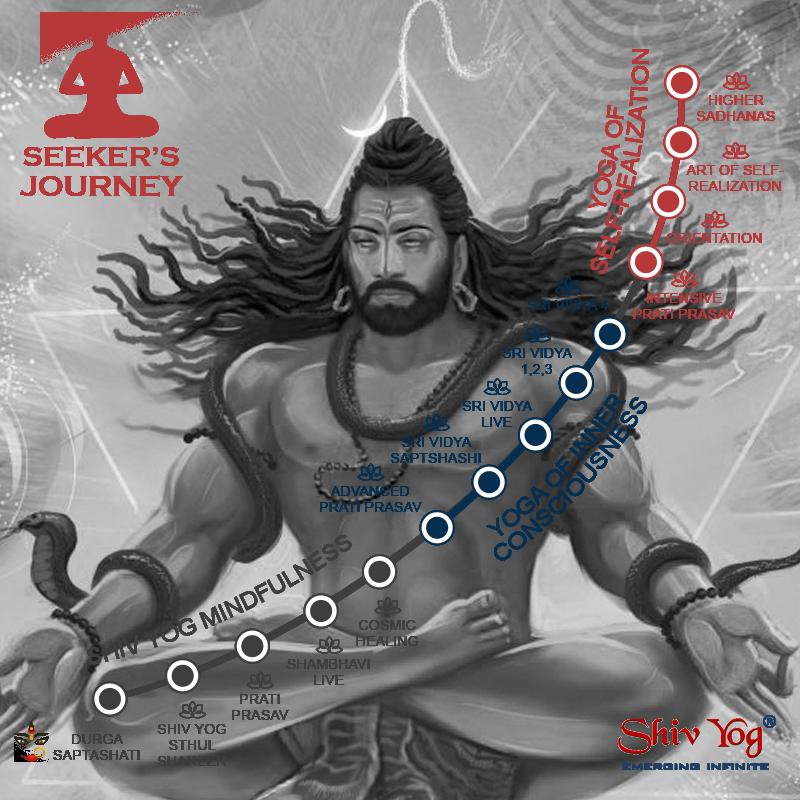 sadhak-journey