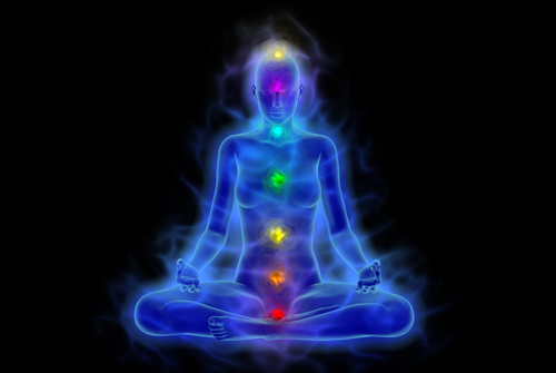 inner-consciousness